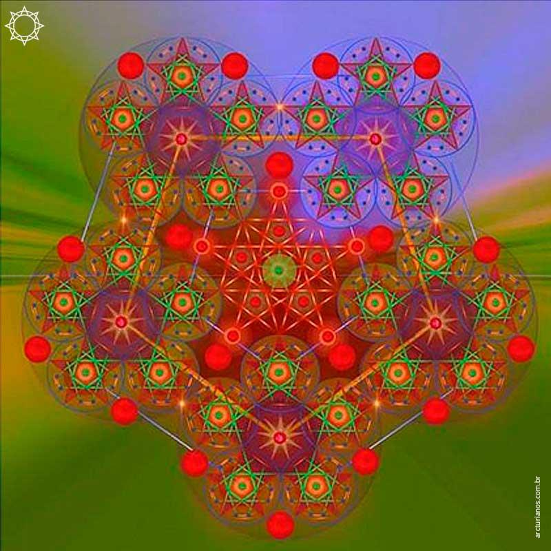 Geometria Sagrada – Autorreflexão