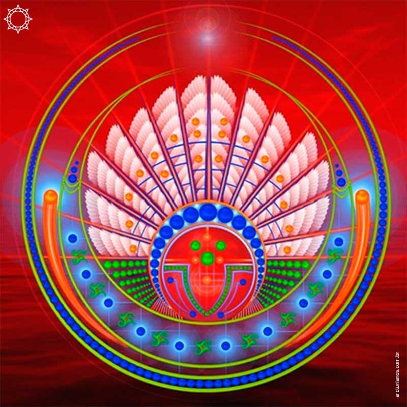 Geometria Sagrada – Avanço