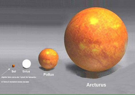 Nota: olhe na segunda foto o tamanho do nosso Sol comparado ao tamanho de Arcturus.